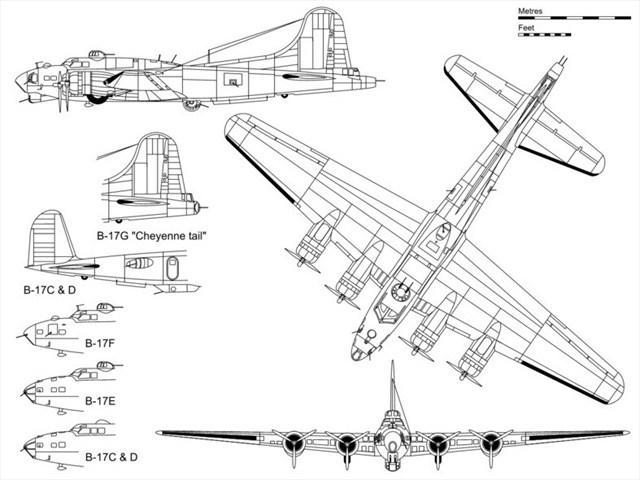 b-17-types